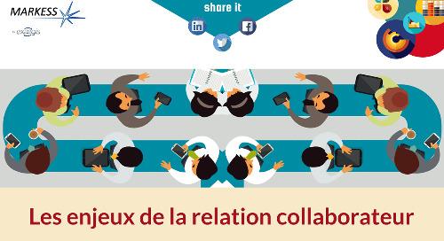 Les enjeux de la relation collaborateur