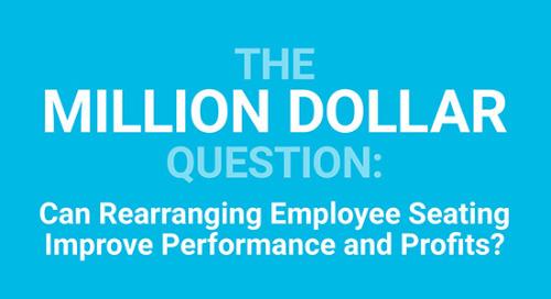 Reorganizar las mesas de trabajo aumenta los ingresos: según un estudio, la distribución de los sitios impacta en el rendimiento