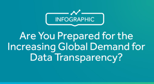 Prepared for the Global Demand for Data Transparency?