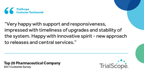 """Very happy with support and responsiveness"""