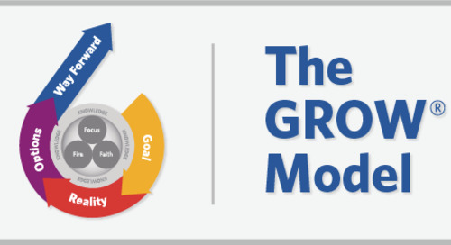 Intro to the GROW Model and Performance Wheel