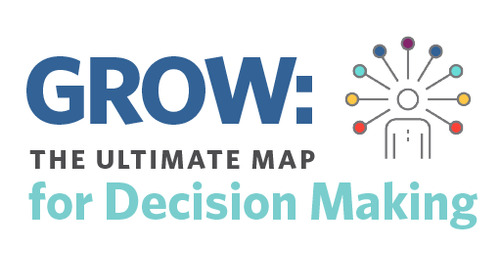 GROW: The Ultimate Map for Decision Making