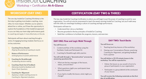 InsideOut Coaching Workshop + Certification at a Glance