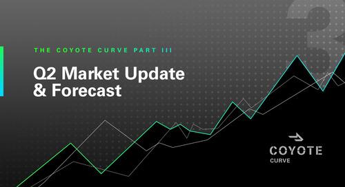 Q2 Coyote Curve Market Forecast