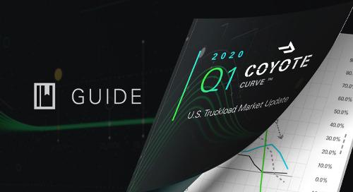 Q1 2020 Coyote Curve Market Forecast