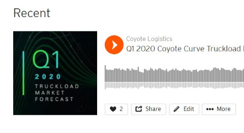 Podcast: Q1 2020 Coyote Curve Market Forecast