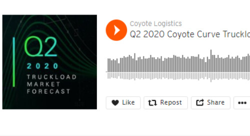 Podcast: Q2 2020 Coyote Curve Market Forecast