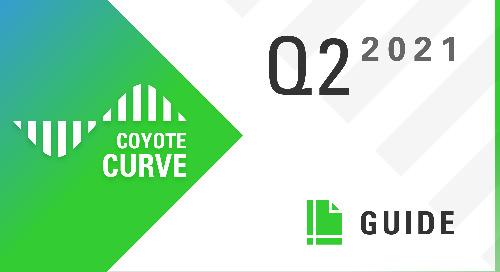 Q2 2021 Coyote Curve Truckload Market Forecast