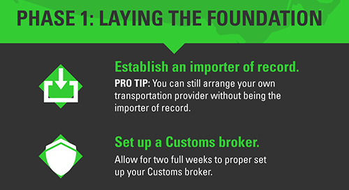 Cross-Border Infographic: 9-Step Checklist to Avoid Mistakes