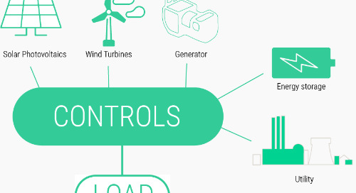 How to make microgrids more efficient