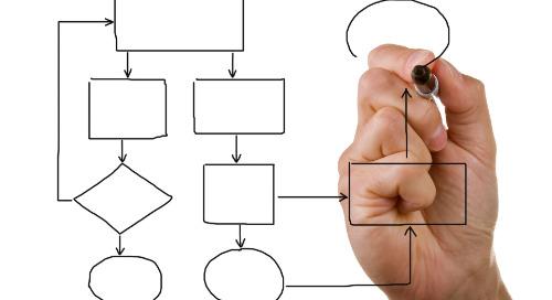 Rethinking the Integration Workflow