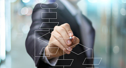 Sales Process Mapping