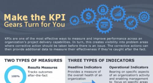 [Infographic] Metrics Matter