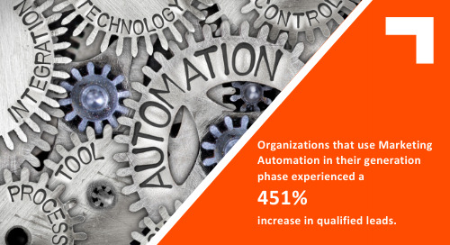 Thinking of Marketing Automation?  Here are 15 Important Facts Everyone Should Know!
