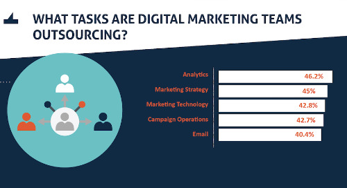 3 Benefits of Outsourcing Digital Marketing