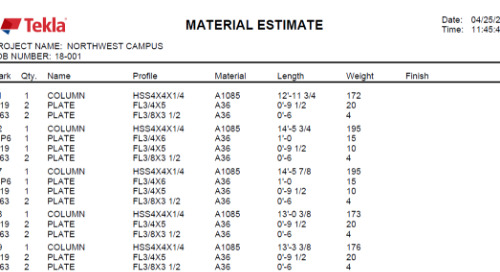 What Goes Into a Top-Notch Fabrication Estimate?