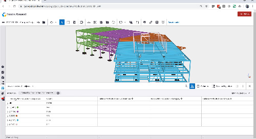Tekla EPM 2020:  Publish to the Trimble Connect Organizer