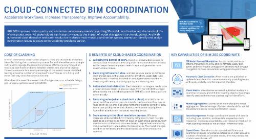 Cloud-Connected BIM Coordination