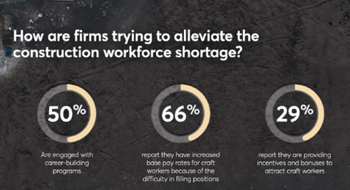 Call to Action: Overcoming the Construction Workforce Shortage
