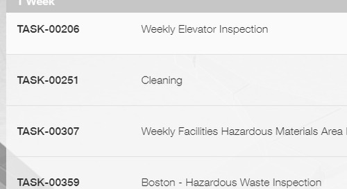 Autodesk CREFTS: Scheduled Inspections