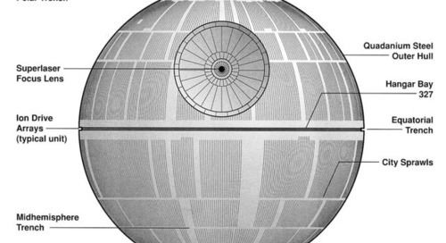 What If the Death Star Used Construction Apps