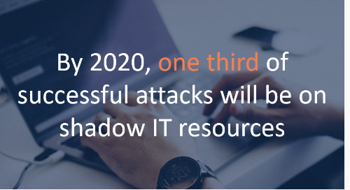 Automating the Discovery of Shadow IT to Ensure Compliance