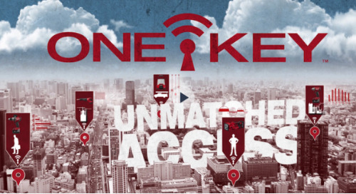 The Evolution of a Smart Tool—Milwaukee's One-Key Platform
