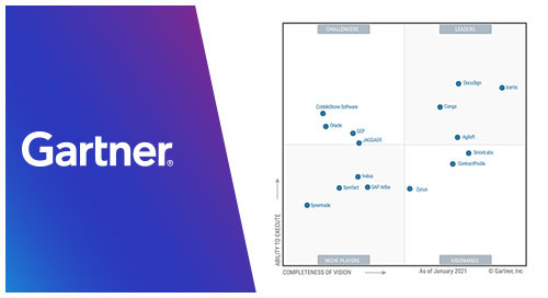 The 2021 Gartner Magic Quadrant for Contract Life Cycle Management