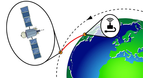 Providing Narrowband IoT Coverage with Low Earth Orbit Satellites