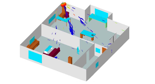 Using WaveFarer Radar Simulation Software to Predict How Waves Propagate in an Indoor Environment