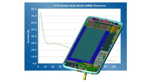 Transient EM/Circuit Co-Simulation in XFdtd: A Closer Look at TVS Diodes for ESD Protection