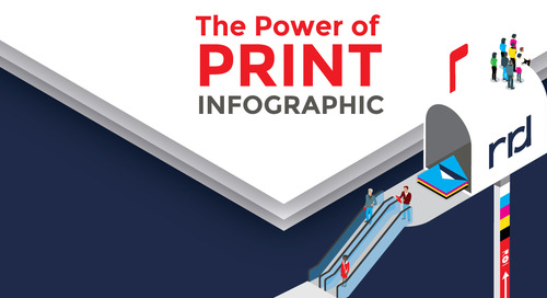 The Power of Print Marketing: Infographic