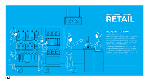 Consumer Behavior Bi-Weekly Update — Retail
