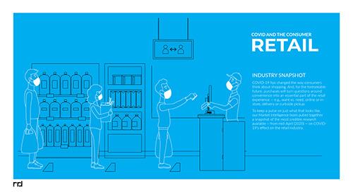 Consumer Behavior July Update — Retail