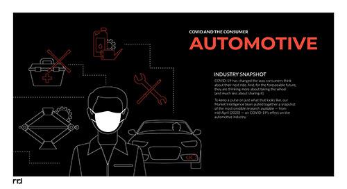 Consumer Behavior Bi-Weekly Update — Automotive