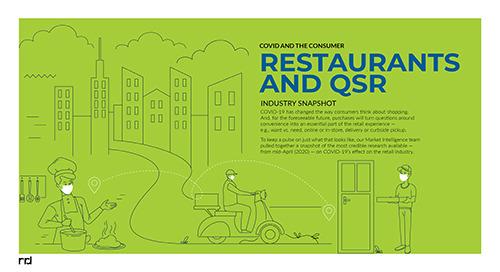 Consumer Behavior Bi-Weekly Update — Restaurants