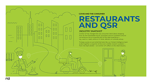 Consumer Behavior Winter Update — Restaurants