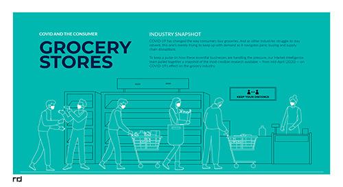 Consumer Behavior Bi-Weekly Update — Grocery