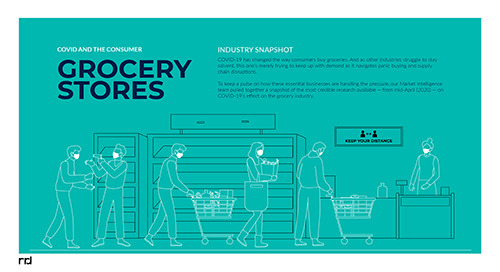 Consumer Behavior Winter Update — Grocery