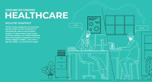 Consumer Behavior Winter Update — Healthcare