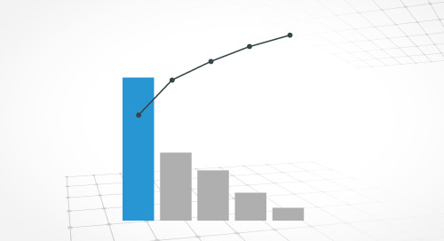 Pareto Charts - The Vital Few vs. The Trivial Many
