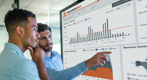 Maximize Your Office's Real Estate - Mounted Dashboards that Drive Change