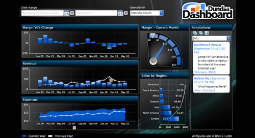 Why Performance Dashboards Often Backfire
