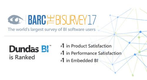 BARC - The BI Survey 17