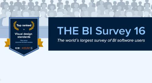 BARC: The BI Survey 16