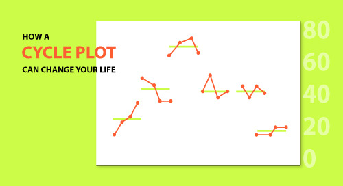 How a Cycle Plot can Change your Life