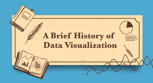 A Brief History of Data Visualization