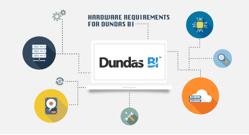 Hardware Requirements for Dundas BI