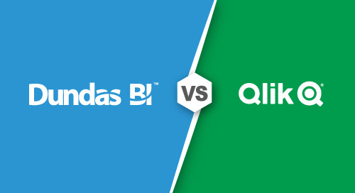 Dundas BI vs. Qlik