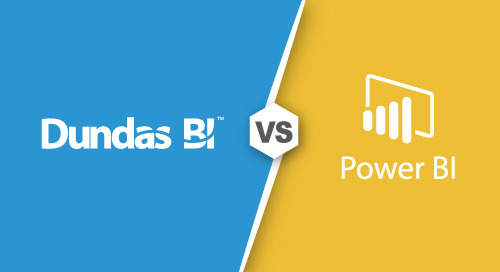 Dundas BI vs. Microsoft Power BI
